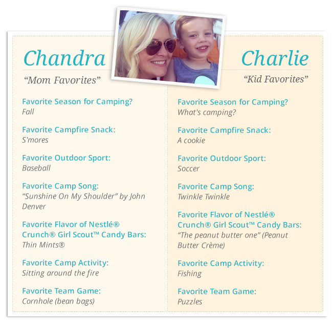 nestle_crunch_2014_momtastic_momsquad_favorites_chandra_and_charlie_r01
