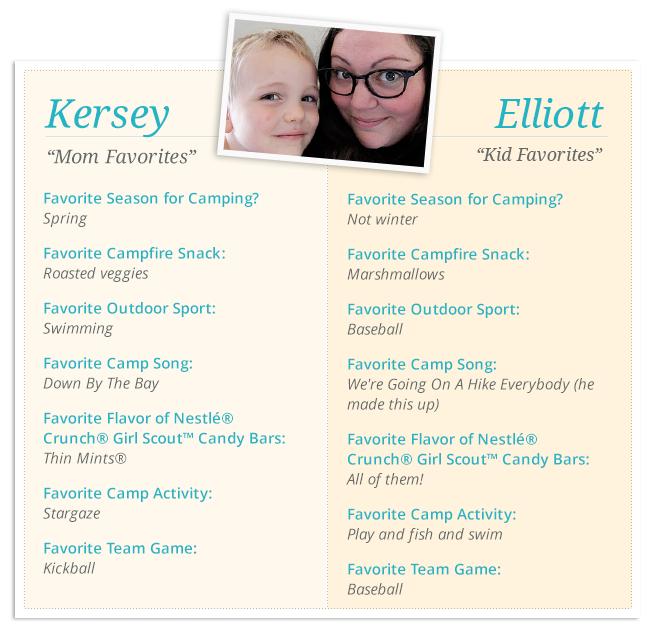 nestle_crunch_2014_momtastic_momsquad_favorites_kersey_and_elliott_r01