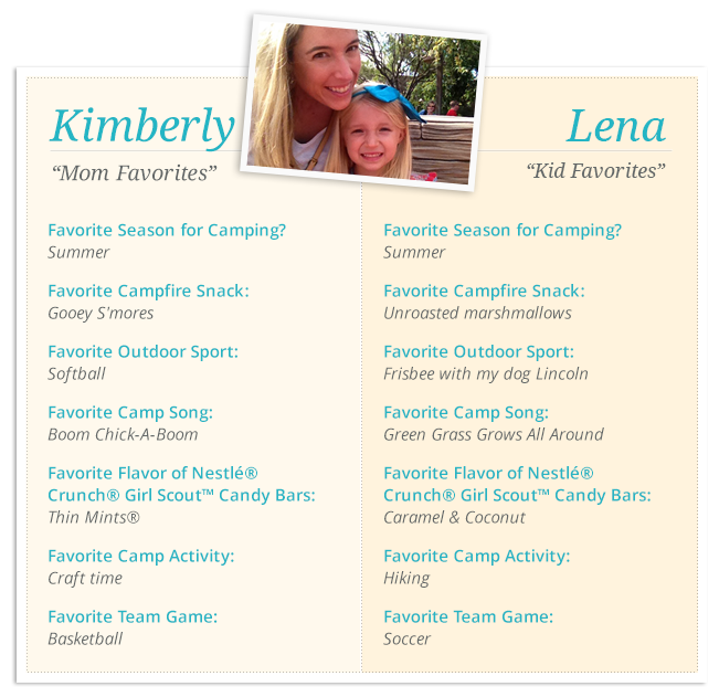 nestle_crunch_2014_momtastic_momsquad_favorites_kim_and_lena_r01