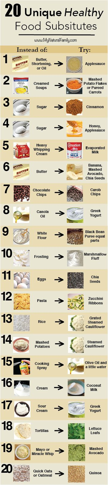 pics How to Replace Eggs in Your Cooking