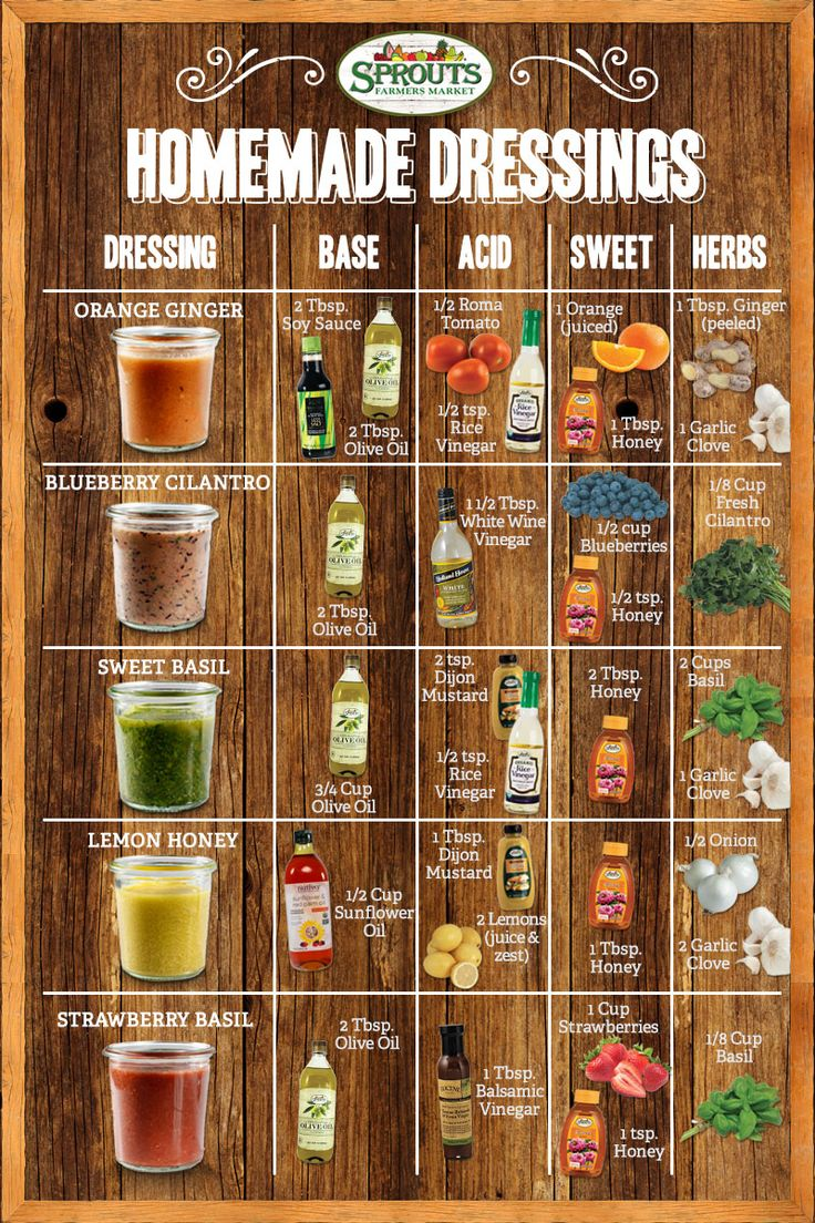 How to make your favorite salad dressings healthier